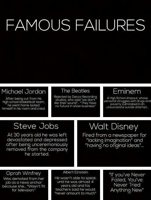 Succeeding Quotes Fair Quotes About Strength  Failure Means Nothing More Then You Are
