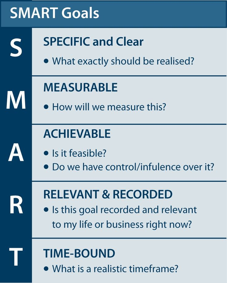 nike smart objective Essays - largest database of quality sample essays and research papers on smart objectives of nike.