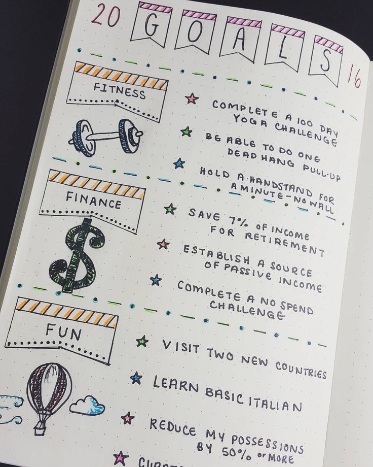 New Years Resolutions 2018 : Yearly Goals   Bullet Journal Page