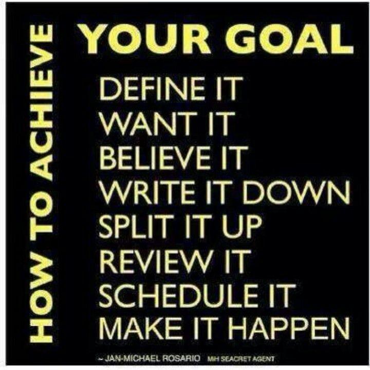 Success Quotes :  Writing Career Goals