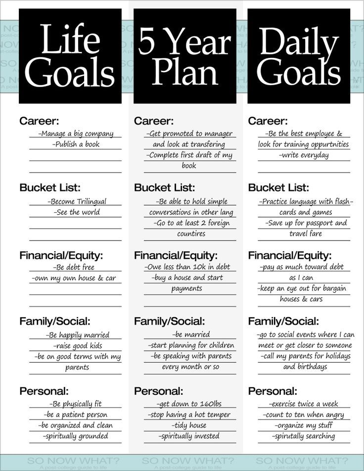 Top New Years Resolutions 2018 : 3 goals you need: Life Goals. 5 ...